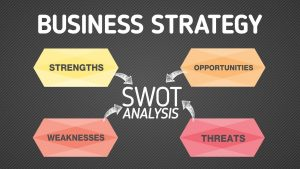 Business strategy: Must know about change management and types